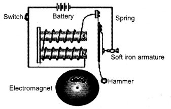 RBSE Solutions for Class 8 Science Chapter 11 Effects of Electric Current 1