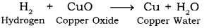 RBSE Solutions for Class 8 Science Chapter 4 Chemical Reactions 3