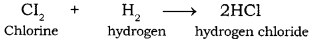 RBSE Solutions for Class 8 Science Chapter 4 Chemical Reactions 4