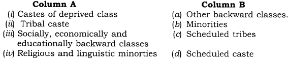 RBSE Solutions for Class 8 Social Science Chapter 10 Social Justice 1