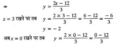 RBSE Class 10 Maths Model Paper 1 15