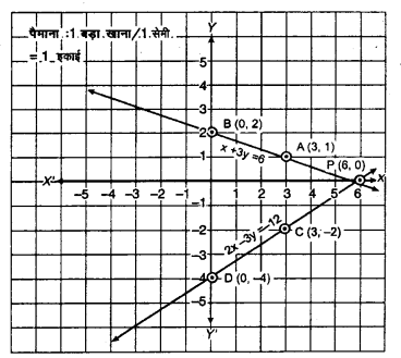 RBSE Class 10 Maths Model Paper 1 16