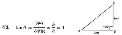RBSE Class 10 Maths Model Paper 1 2