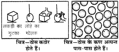 RBSE Solutions for Class 6 Science Chapter 5 आओ पदार्थ को जानें 6
