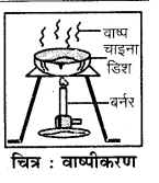 RBSE Solutions for Class 7 Science Chapter 3 पदार्थों का पृथक्करण 3