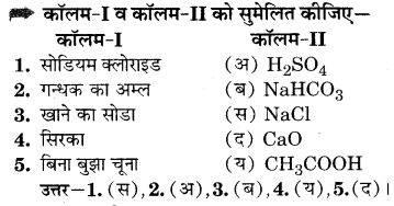 RBSE Solutions for Class 7 Science Chapter 5 अम्ल, क्षारक एवं लवण 2