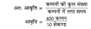 RBSE Solutions for Class 8 Science Chapter 10 ध्वनि 11