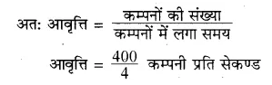 RBSE Solutions for Class 8 Science Chapter 10 ध्वनि 12