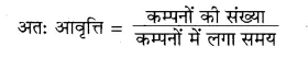 RBSE Solutions for Class 8 Science Chapter 10 ध्वनि 14