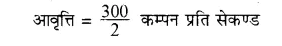 RBSE Solutions for Class 8 Science Chapter 10 ध्वनि 15
