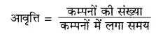 RBSE Solutions for Class 8 Science Chapter 10 ध्वनि 16