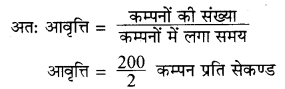 RBSE Solutions for Class 8 Science Chapter 10 ध्वनि 2