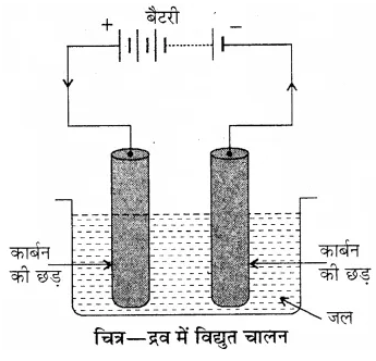 RBSE Solutions for Class 8 Science Chapter 11 विद्युत धारा के प्रभाव 11