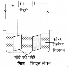RBSE Solutions for Class 8 Science Chapter 11 विद्युत धारा के प्रभाव 2
