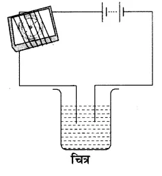 RBSE Solutions for Class 8 Science Chapter 11 विद्युत धारा के प्रभाव 3