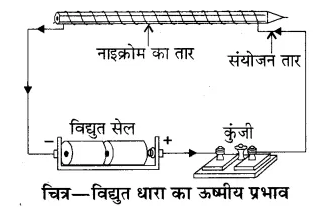 RBSE Solutions for Class 8 Science Chapter 11 विद्युत धारा के प्रभाव 4
