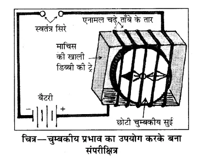 RBSE Solutions for Class 8 Science Chapter 11 विद्युत धारा के प्रभाव 7