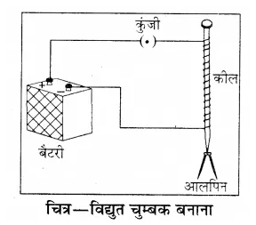 RBSE Solutions for Class 8 Science Chapter 11 विद्युत धारा के प्रभाव 9
