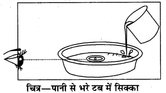 RBSE Solutions for Class 8 Science Chapter 14 प्रकाश का अपवर्तन 10