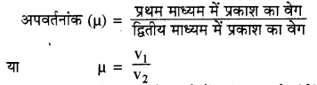 RBSE Solutions for Class 8 Science Chapter 14 प्रकाश का अपवर्तन 2