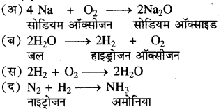 RBSE Solutions for Class 8 Science Chapter 4 रासायनिक अभिक्रियाएँ 14