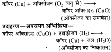 RBSE Solutions for Class 8 Science Chapter 4 रासायनिक अभिक्रियाएँ 19