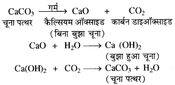 RBSE Solutions for Class 8 Science Chapter 4 रासायनिक अभिक्रियाएँ 2