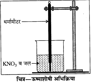 RBSE Solutions for Class 8 Science Chapter 4 रासायनिक अभिक्रियाएँ 22