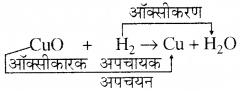 RBSE Solutions for Class 8 Science Chapter 4 रासायनिक अभिक्रियाएँ 29