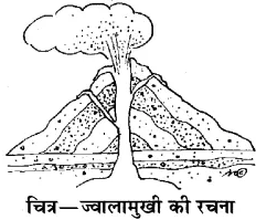RBSE Solutions for Class 10 Science Chapter 15 पृथ्वी की संरचना image - 2