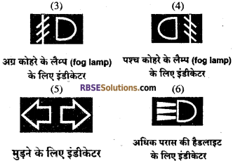 RBSE Solutions for Class 10 Science Chapter 20 सड़क सुरक्षा शिक्षा image - 3