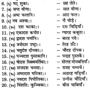 RBSE Solutions for Class 6 Sanskrit Chapter 10 संख्याज्ञानम् 10