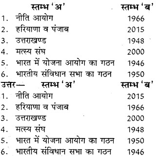 RBSE Solutions for Class 8 Social Science Chapter 25 आजादी के बाद का भारत