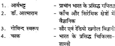 RBSE Solutions for Class 8 Social Science Chapter 26 हमारे गौरव 1