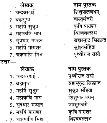 RBSE Solutions for Class 8 Social Science Chapter 26 हमारे गौरव 3