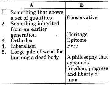 RBSE Solutions for Class 9 English Insight Chapter 3 The Heritage of India 1