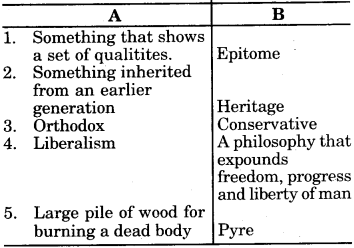 RBSE Solutions for Class 9 English Insight Chapter 3 The Heritage of India