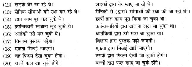 RBSE Class 10 Hindi व्याकरण वाच्य