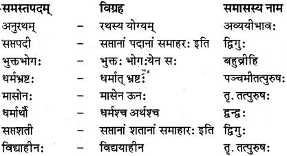 RBSE Class 12 Sanskrit व्याकरणम् समासप्रकरणम् 2