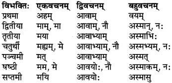 RBSE Class 6 Sanskrit परिशिष्टम् 18