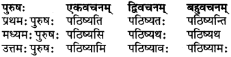 RBSE Class 6 Sanskrit परिशिष्टम् 25