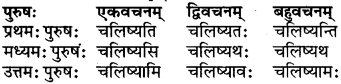 RBSE Class 6 Sanskrit परिशिष्टम् 39