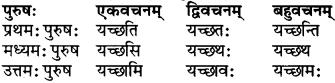RBSE Class 6 Sanskrit परिशिष्टम् 64