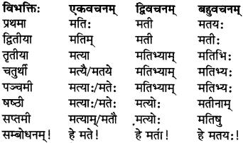 RBSE Class 7 Sanskrit परिशिष्टम् 1