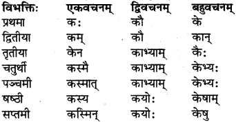 RBSE Class 7 Sanskrit परिशिष्टम् 11