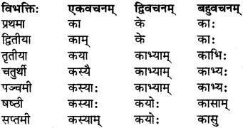 RBSE Class 7 Sanskrit परिशिष्टम् 12