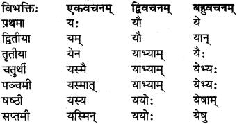 RBSE Class 7 Sanskrit परिशिष्टम् 14