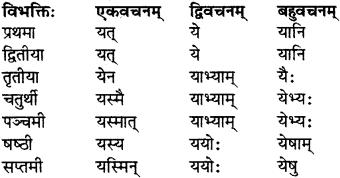 RBSE Class 7 Sanskrit परिशिष्टम् 17
