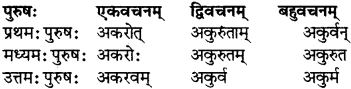 RBSE Class 7 Sanskrit परिशिष्टम् 20