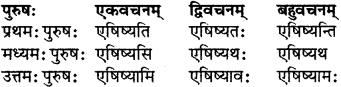 RBSE Class 7 Sanskrit परिशिष्टम् 22
